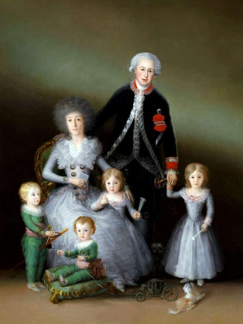 عائلة دوقات أوسونا   خوسيه فرانسيسكو دي جويا